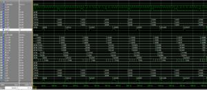 Euclidean Distance Calculation VHDL Example